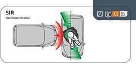BeSafe iZi Up X3 Fix SIR Sitz dreht sich vom Unfall weg