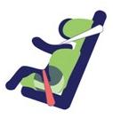 Gurtverlauf Sitz Gr. II/III