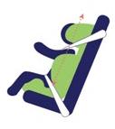 Gr. II/III Sitz testen