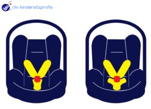 Fragen zu Babyschalen Autoschale 3-5-Punkt-Gurt